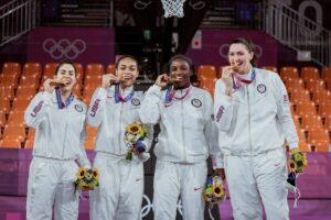 東京奧運 3x3 美國